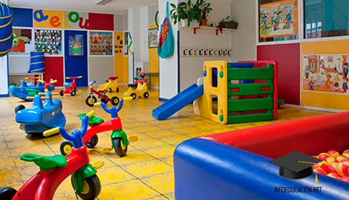 Escuelas infantiles privadas en Madrid